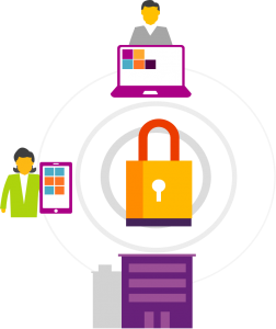 Security is a primary function of SharePoint Online