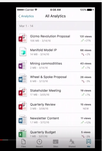 Mobile OneDrive App - View of Analytics