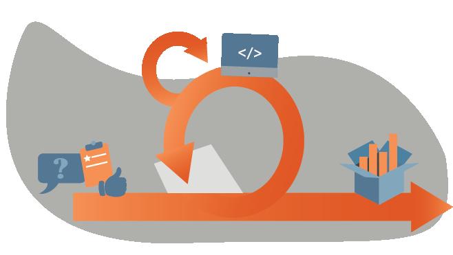Demand Agile Development Graphic