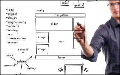 Overcoming Communication Barriers to Designing Successful SharePoint Solutions