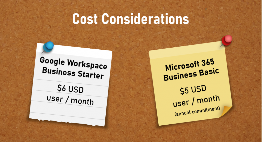 Migrating from Google to Office 365 - Cost